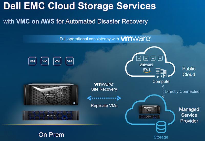 Dell Technologies' Unity XT - Cloud Meets Midrange Storage